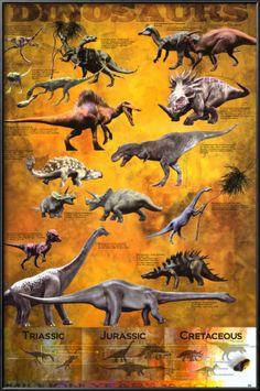Dinosaurs Poster Print.