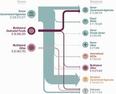 ODI Adaptation Flows - Philippines - Final