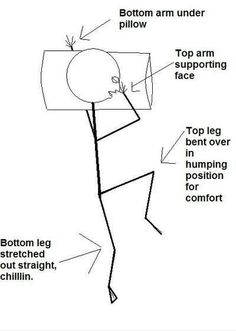 ...most awkward thing... I am laying like this now, looking at pinterest.