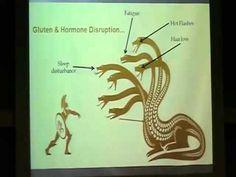Gluten Sensitivity and Celiac Linked to Hormone Imbalance  https://peterosborne.infusionsoft.com/go/GHMSP/mdsgfs
