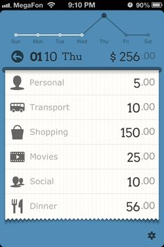 DailyCost is a simple and elegant expanse tracking app for everyday use. With intuitive interaction and beautifully designed statistics, it just rocks.