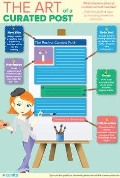 The Art of a Curated Post - the five key ingredients to create a quality curated post - by Curata - http://www.curata.com/blog/content-curation-the-art-of-a-curated-post-infographic/ #curation