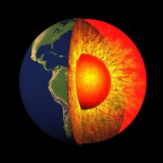 Where does Earth get its heat?
