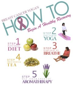 Begin a healthy breast cancer recovery visit www.breastcanceryoga.com for more info