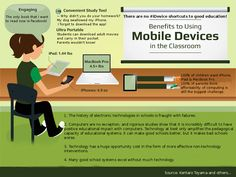 Benefits to using Mobile Devices in the classroom - 2012