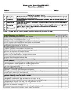 Need to update your progress reports/report cards?  Fully Editable Common Core Report Cards.  ($)