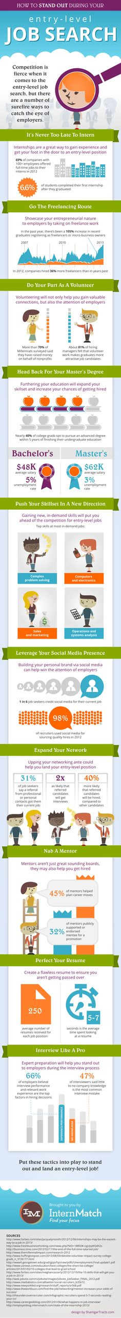 How to Be Spotted During Your Entry-Level Job Search [INFOGRAPHIC] on http://theundercoverrecruiter.com