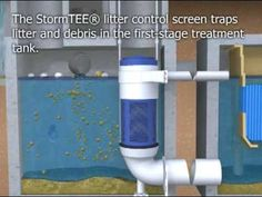 BioSTORM® is a pre-engineered stormwater treatment system designed to remove trash, sediment, oil, and other pollutants from stormwater flows. The unique offline design consists of a patented StormTEE® self-cleaning deflector screen and a modular separation/coalescing unit, housed in precast concrete tanks. Components can be used separately for different applications or together, and various sizes are available depending on local site and environmental considerations. Video by Bio Microbics.