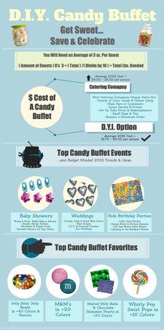 buffets, candy buffet, diy candi, candies, buffet idea, buffet infograph, candi buffet, parti, candi bar