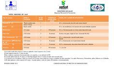 Esquema Nacional de Vacunación en menores de 1 año_Panamá_2013