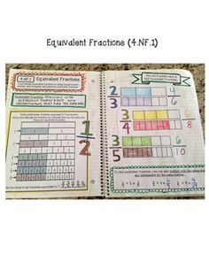 Interactive Math Notebook - Fractions