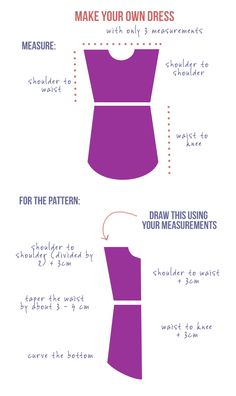 Make your own simple dress pattern...so many alteration possibilities...