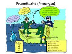 nurs school, side effects, schools, nurs mnemon, promethazin phenergan, pharm mnemon, nursing, medic, nurs pharmacolog