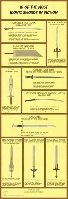 Iconic Swords in Modern Fiction