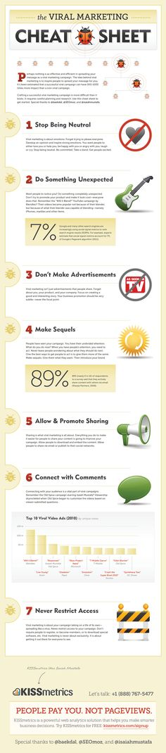 Viral marketing tips #infographic