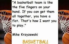 Inspirational basketball quotes for girl players
