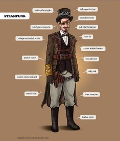 how to guide for steampunk fashion? if you have to ask...