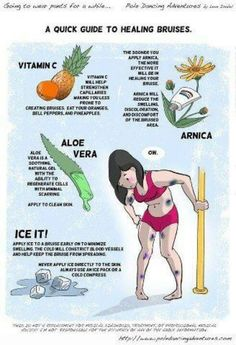 Bruise remedies.....need to try these....I look like the girl in this pic right now soccer problems lol