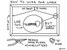 How to Wire your Work