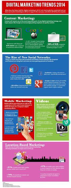 #DigitalMarketing Trends 2014