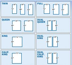 What Are Bed Sizes From Smallest To Largest