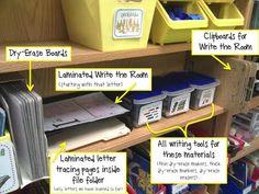 Daily 5 Info for Kindergarten