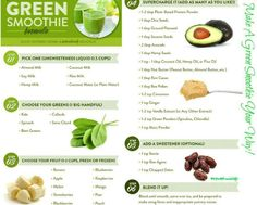 Green smoothie healthy choices.
