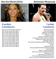 Music - Then & Now