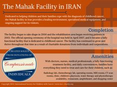 Mahak-Facility-by-th