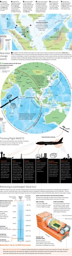 New data has provided an arc of possible locations for Malaysian Flight MH370.