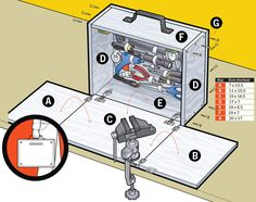 Portable instant workbench plans.