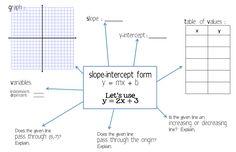 Slope-Intercept Web