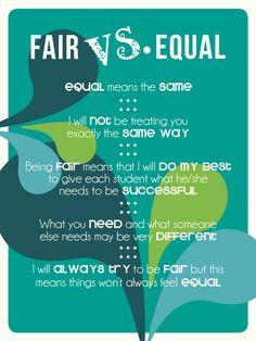 Fair Vs. Equal classroom poster