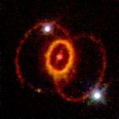 Supernova 1987A: Halo for a Vanished Star