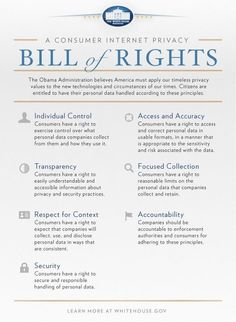 Consumer Internet Privacy Bill of Rights