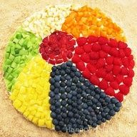 Beach Ball Fruit Pizza. I remember I had to create an edible food creation, and I was having a rough time brainstorming for ideas. Well this seems like a great project idea and same goes for the party idea.