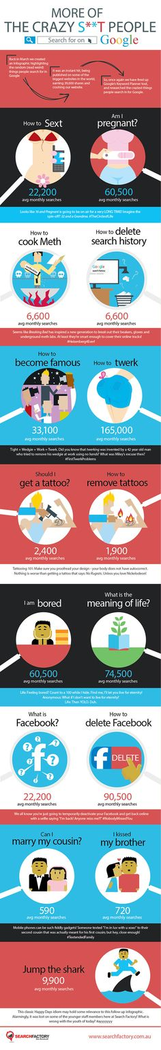More of the Crazy S*** People Search for on Google #infographic #infografía