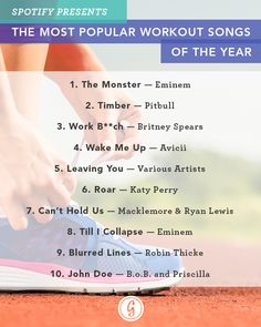 The Most Popular Workout Songs of 2013