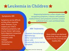 Leukemia-in-Children