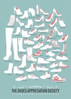 Shoe types infographic.