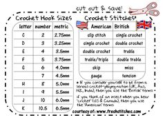American/British Crochet Terms conversion chart