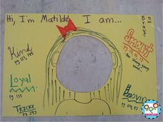Character Traits Poster by Create-abilities