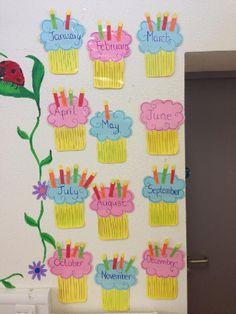 Birthday Cupcakes classroom display photo - SparkleBox birthday cupcakes, birthday wall, wall display, birthday classroom display