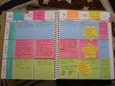 POST -IT NOTE LESSON PLAN BOOK!!-used small post-it notes to note the math topic (blue), reading story (pink), related AR tests (orange), and week info (yellow).  I didn't want to put any of that info on the book permanently.  I used light blue for math, pink for reading, and green for other (writing, science, and social studies).  The teal color is for specific standards, objectives, essential questions, etc.