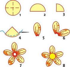 fuxico flor  Fuxico flower