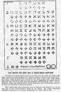 ButtonArtMuseum.com - 126 ways to sew on a four-hole button