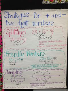 Math Coach's Corner: Anchor Charts for Addition and Subtraction Strategies  Lots of great info for teaching math and free printouts too.