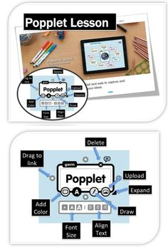 •	Popplet is a tool to capture and organize your ideas •	Students use Popplet for learning •	Used as a mind-map, Popplet helps students think and learn visually •	Students can capture facts, thoughts, and images and learn to create relationships between them