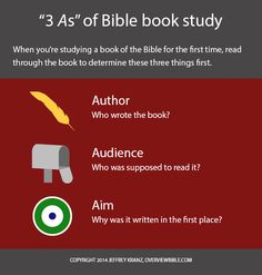 bible-study-tip-author-audience-aim