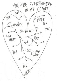 You are everywhere in my heart.
